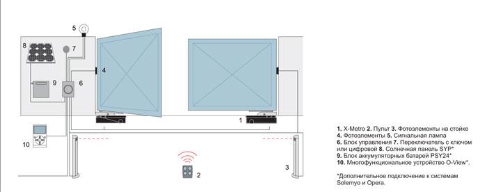Схема установки подземного привода для распашных ворот