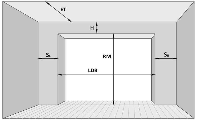 Схема проема для установки секционных ворот