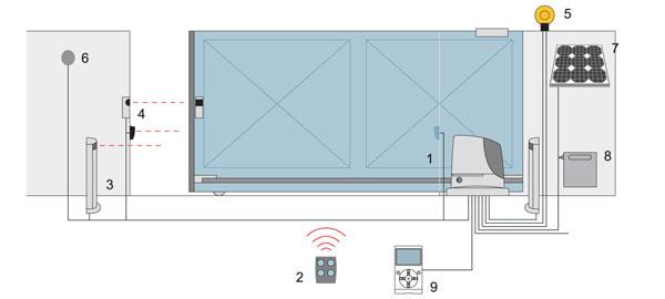 Схема установки привода Nice
