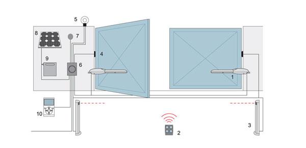 Схема установки линейного