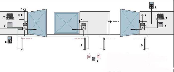 Схема установки рычажного привода