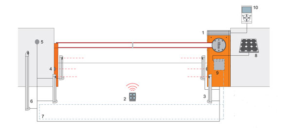 Схема установки шлагбаума Lbar
