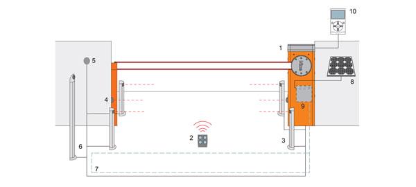 Схема установки шлагбаума Mbar