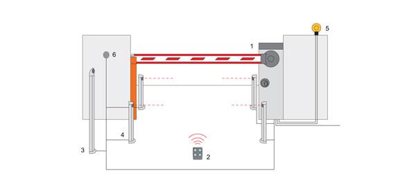 Схема установки шлагбаума signo