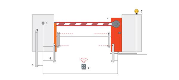 Схема установки шлагбаума Wil
