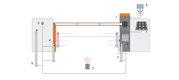 Схема установки шлагбаума Xbar